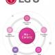 LGU+_Characteristic